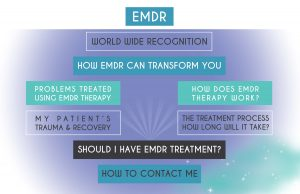Michelle Calvert's EMDR World Wide Recognition diagram. The Healing Space Surrey, London & Hampshire